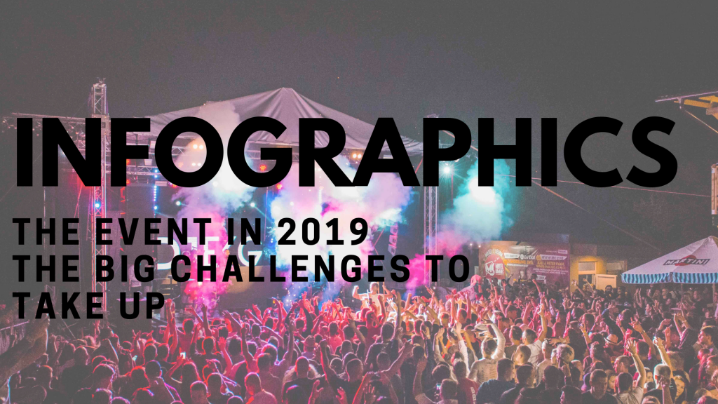 Infographics - The events in 2019 - The big challenges to take up