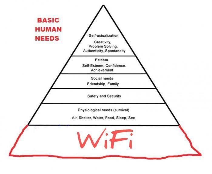 Maslow pyramid - wifi customer experience