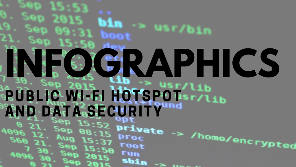 Infographics - Public Wi-Fi Hotspot and Data security - ADIPSYS