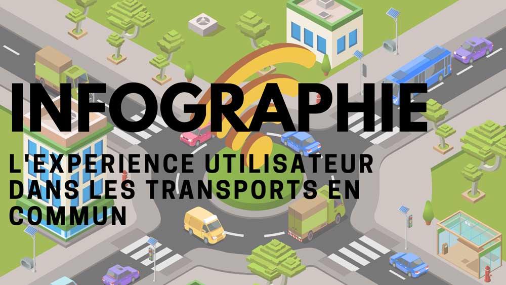 ville avec des transports publics connectés au wifi